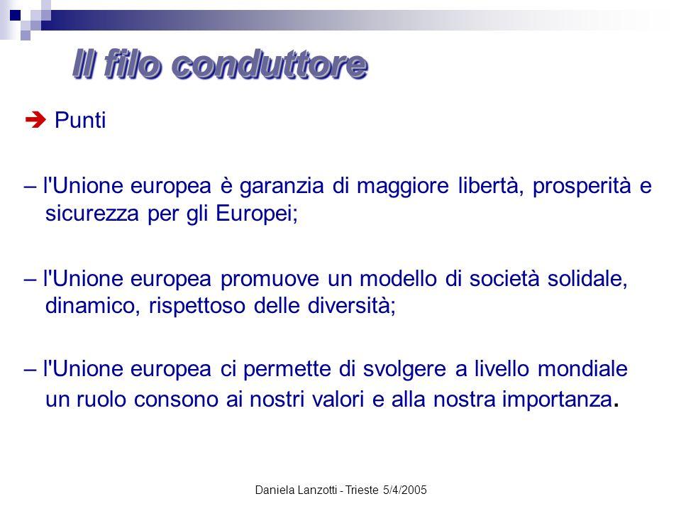 Daniela Lanzotti - Trieste 5/4/2005 Il filo conduttore Punti – l'Unione europea è garanzia di maggiore libertà, prosperità e sicurezza per gli Europei