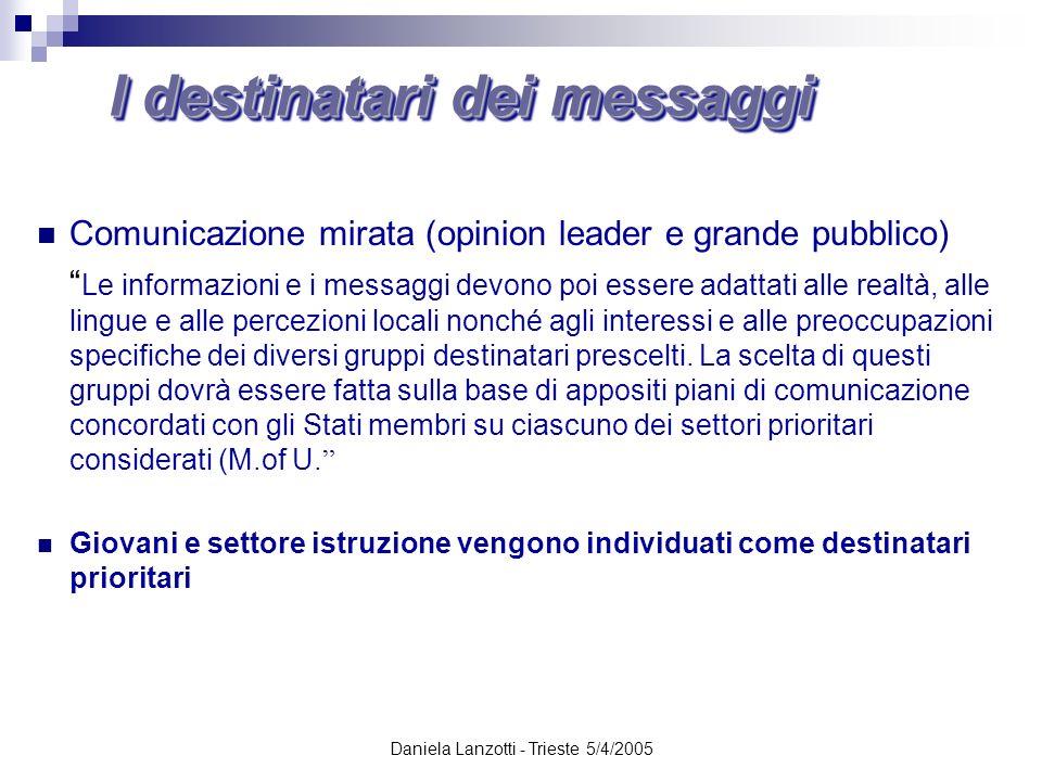 Daniela Lanzotti - Trieste 5/4/2005 I destinatari dei messaggi Comunicazione mirata (opinion leader e grande pubblico) Le informazioni e i messaggi de