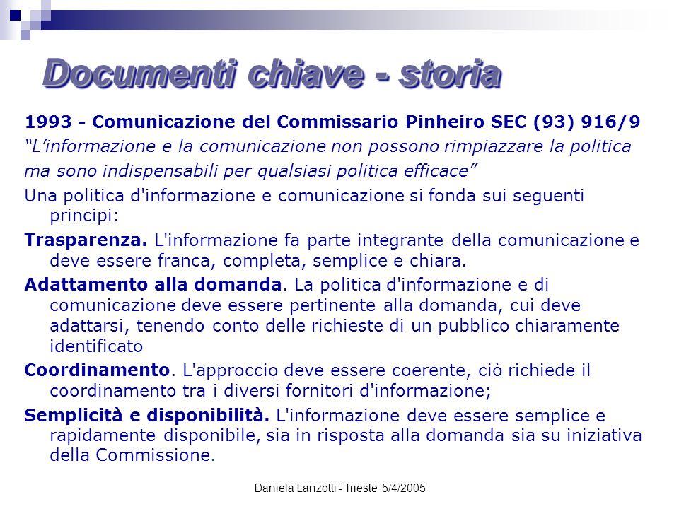 Daniela Lanzotti - Trieste 5/4/2005 1993 - Comunicazione del Commissario Pinheiro SEC (93) 916/9 Linformazione e la comunicazione non possono rimpiazz