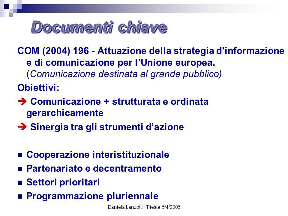 Daniela Lanzotti - Trieste 5/4/2005 Documenti chiave COM (2004) 196 - Attuazione della strategia dinformazione e di comunicazione per lUnione europea.
