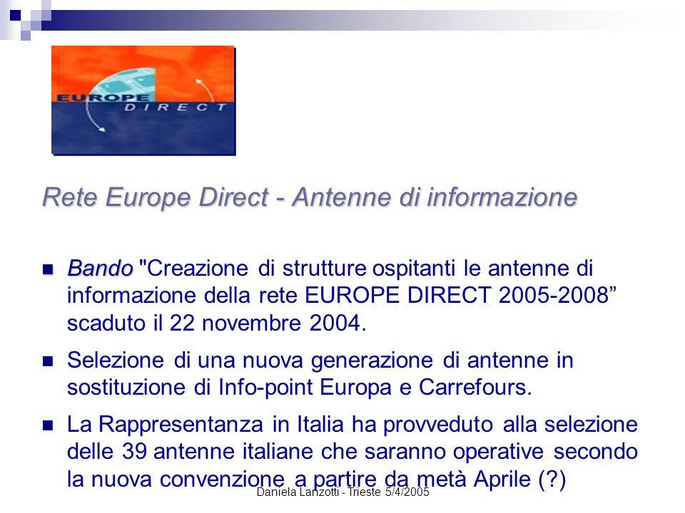 Daniela Lanzotti - Trieste 5/4/2005 Rete Europe Direct - Antenne di informazione Bando Bando