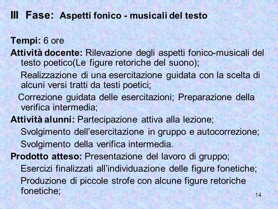 14 III Fase: Aspetti fonico - musicali del testo Tempi: 6 ore Attività docente: Rilevazione degli aspetti fonico-musicali del testo poetico(Le figure