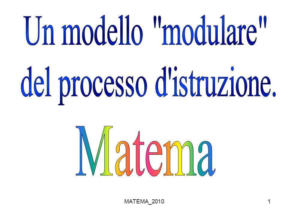 MATEMA_201022 Non si ha apprendimento con la semplice memorizzazione (percettivo-motoria), o con la semplice informazione di messaggi.