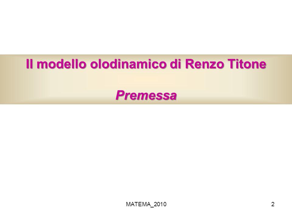 MATEMA_201043 In vista di una ottimizzazione dellesercitazione è importante definire le modalità concrete di funzionamento e di inserimento dellesercizio.