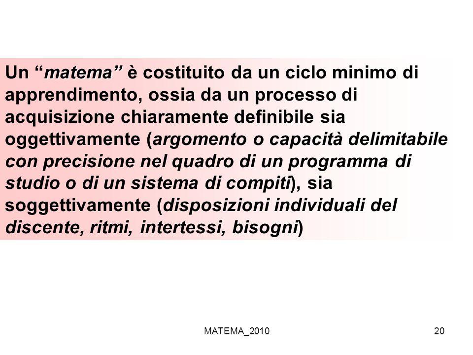 MATEMA_201020 matema Un matema è costituito da un ciclo minimo di apprendimento, ossia da un processo di acquisizione chiaramente definibile sia ogget