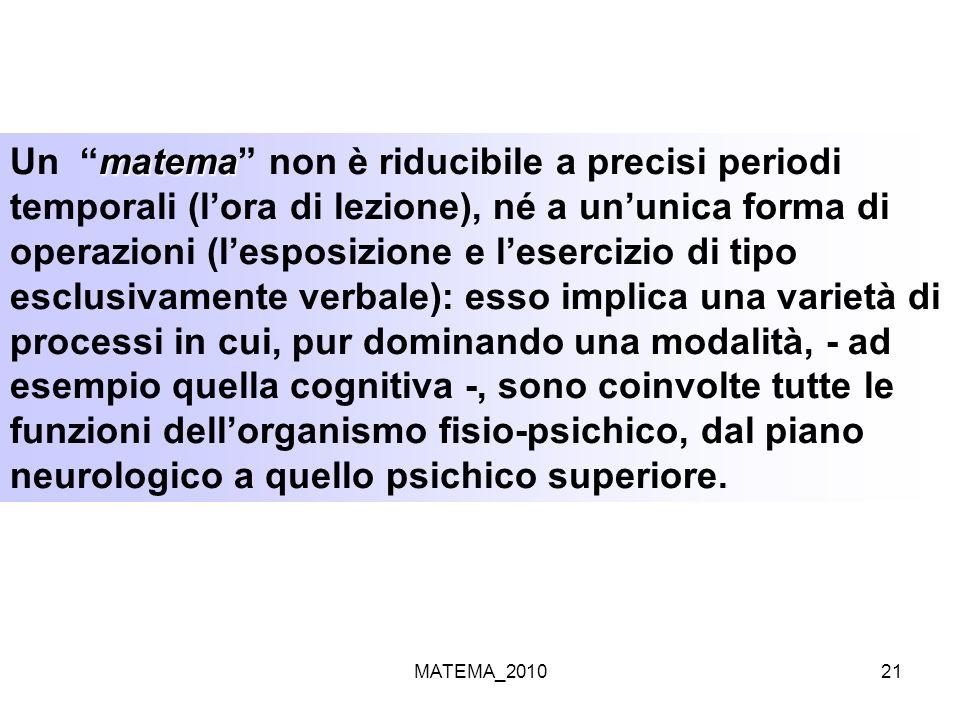 MATEMA_201021 matema Un matema non è riducibile a precisi periodi temporali (lora di lezione), né a ununica forma di operazioni (lesposizione e leserc
