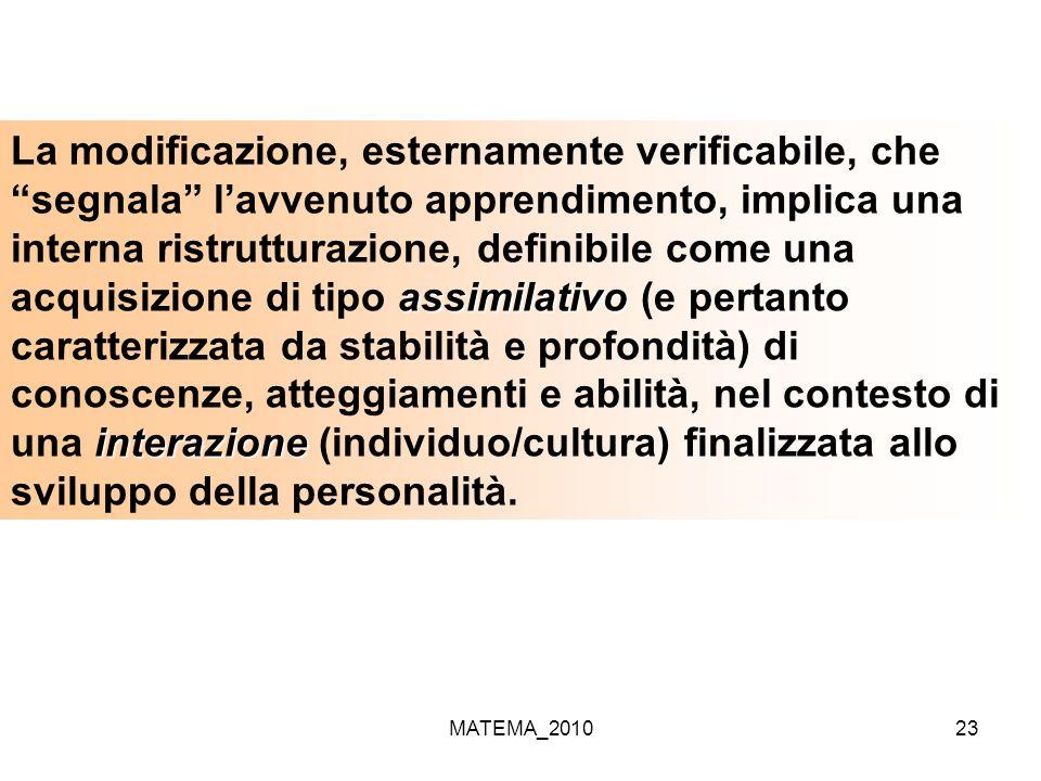 MATEMA_201023 assimilativo interazione La modificazione, esternamente verificabile, che segnala lavvenuto apprendimento, implica una interna ristruttu