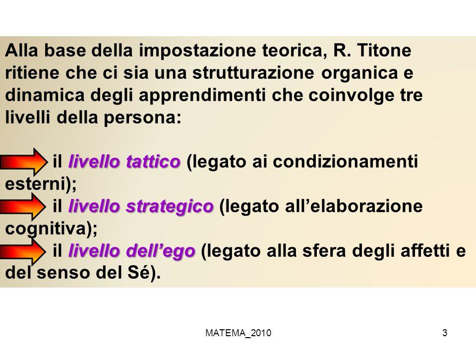 MATEMA_20103 Alla base della impostazione teorica, R. Titone ritiene che ci sia una strutturazione organica e dinamica degli apprendimenti che coinvol