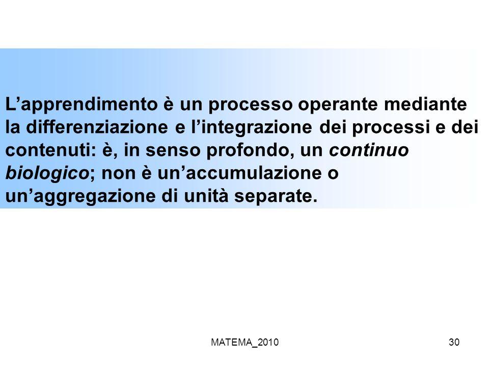 MATEMA_201030 Lapprendimento è un processo operante mediante la differenziazione e lintegrazione dei processi e dei contenuti: è, in senso profondo, u