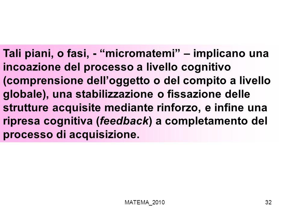MATEMA_201032 Tali piani, o fasi, - micromatemi – implicano una incoazione del processo a livello cognitivo (comprensione delloggetto o del compito a