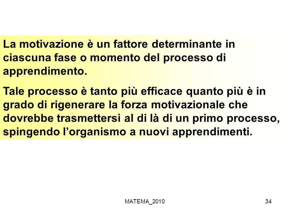 MATEMA_201034 La motivazione è un fattore determinante in ciascuna fase o momento del processo di apprendimento. Tale processo è tanto più efficace qu
