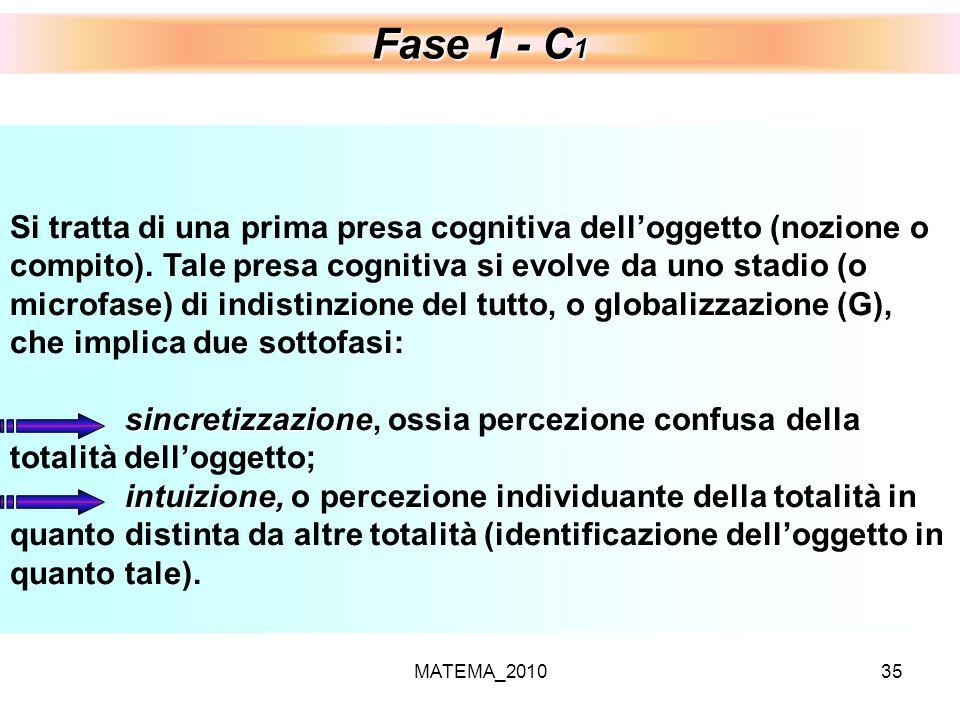 MATEMA_201035 Fase 1 - C 1 G Si tratta di una prima presa cognitiva delloggetto (nozione o compito). Tale presa cognitiva si evolve da uno stadio (o m
