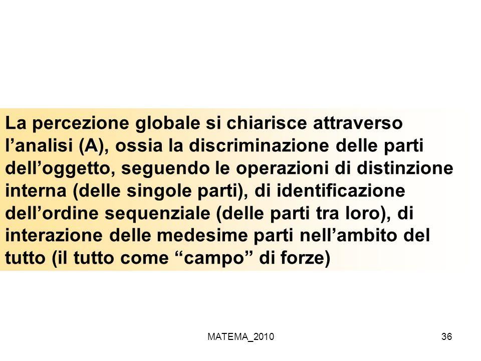 MATEMA_201036 A La percezione globale si chiarisce attraverso lanalisi (A), ossia la discriminazione delle parti delloggetto, seguendo le operazioni d