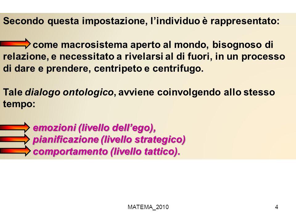 MATEMA_20104 Secondo questa impostazione, lindividuo è rappresentato: come macrosistema aperto al mondo, bisognoso di relazione, e necessitato a rivel
