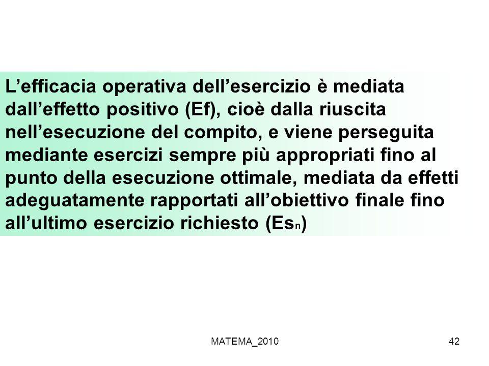 MATEMA_201042 Ef Es n ) Lefficacia operativa dellesercizio è mediata dalleffetto positivo (Ef), cioè dalla riuscita nellesecuzione del compito, e vien