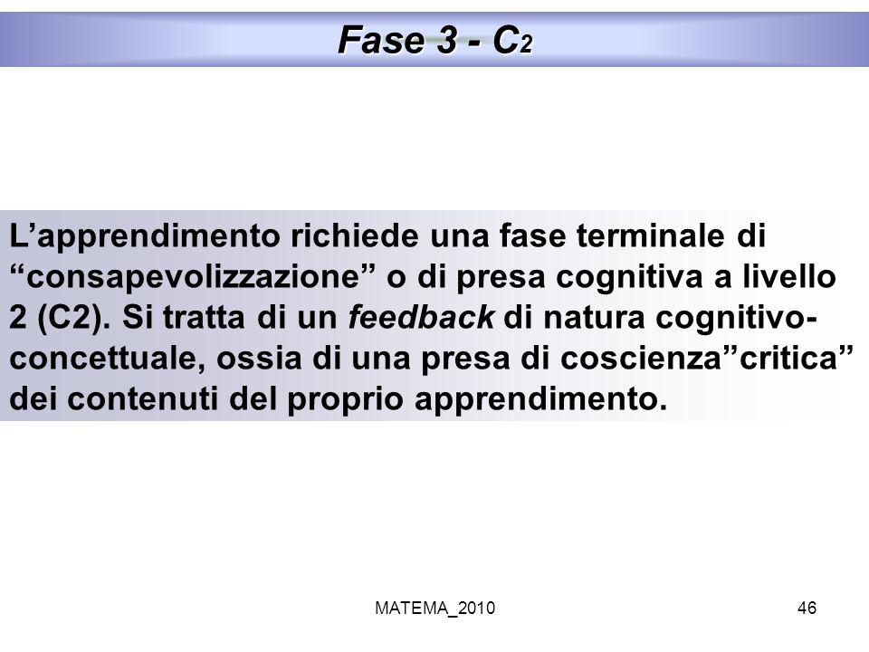 MATEMA_201046 Fase 3 - C 2 Lapprendimento richiede una fase terminale di consapevolizzazione o di presa cognitiva a livello 2 (C2). Si tratta di un fe