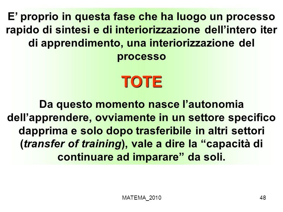 MATEMA_201048 E proprio in questa fase che ha luogo un processo rapido di sintesi e di interiorizzazione dellintero iter di apprendimento, una interio