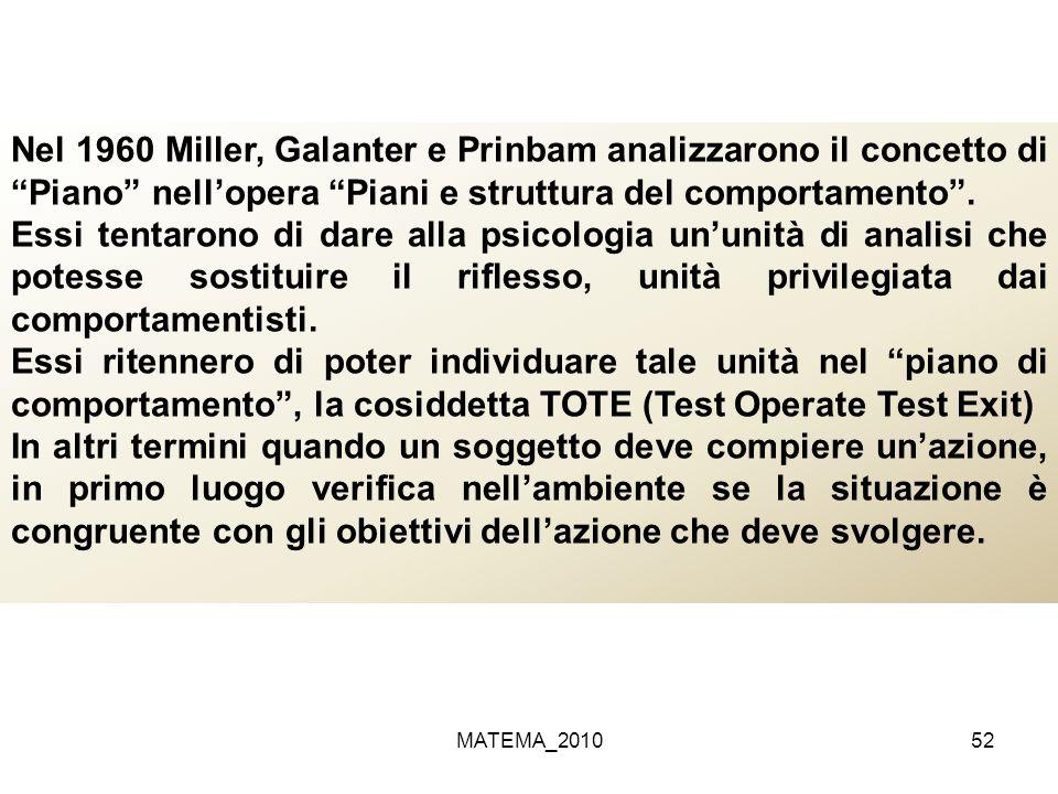 MATEMA_201052 Nel 1960 Miller, Galanter e Prinbam analizzarono il concetto di Piano nellopera Piani e struttura del comportamento. Essi tentarono di d