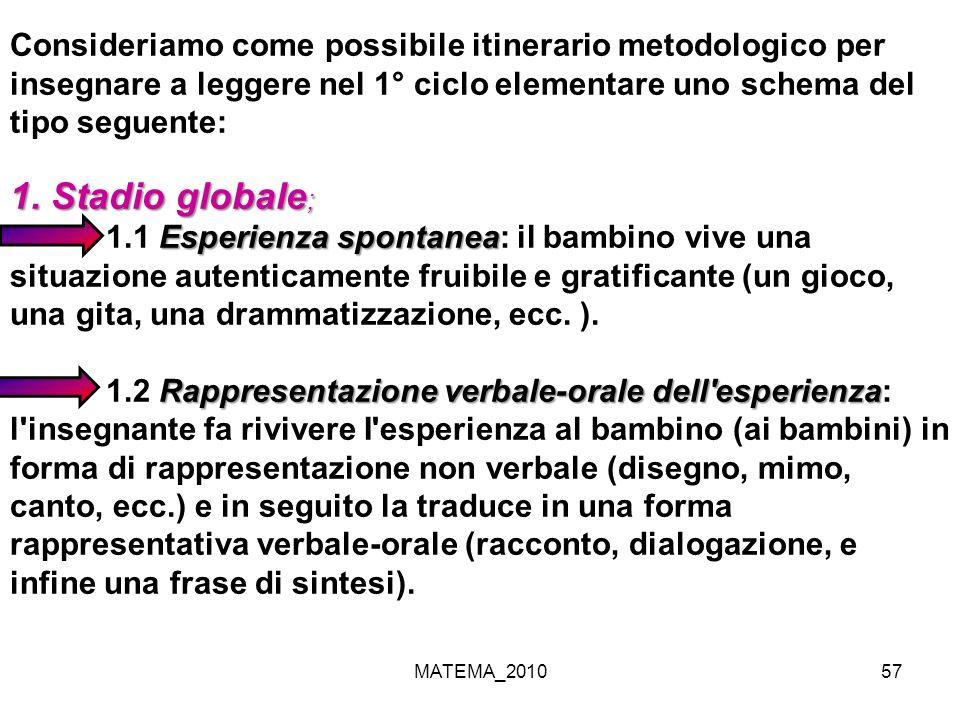 MATEMA_201057 Consideriamo come possibile itinerario metodologico per insegnare a leggere nel 1° ciclo elementare uno schema del tipo seguente: 1. Sta