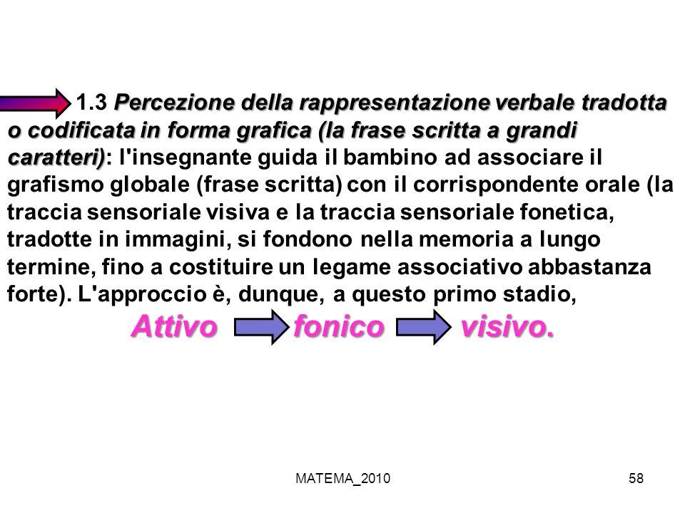 MATEMA_201058 Percezione della rappresentazione verbale tradotta o codificata in forma grafica (la frase scritta a grandi caratteri) 1.3 Percezione de