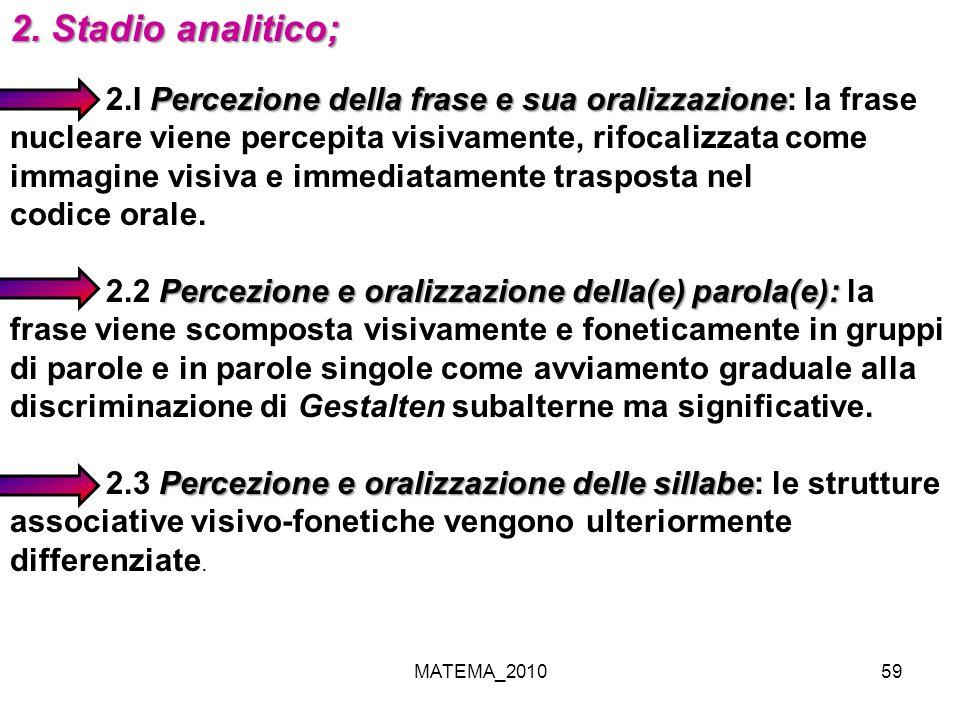 MATEMA_201059 2. Stadio analitico; Percezione della frase e sua oralizzazione 2.I Percezione della frase e sua oralizzazione: la frase nucleare viene