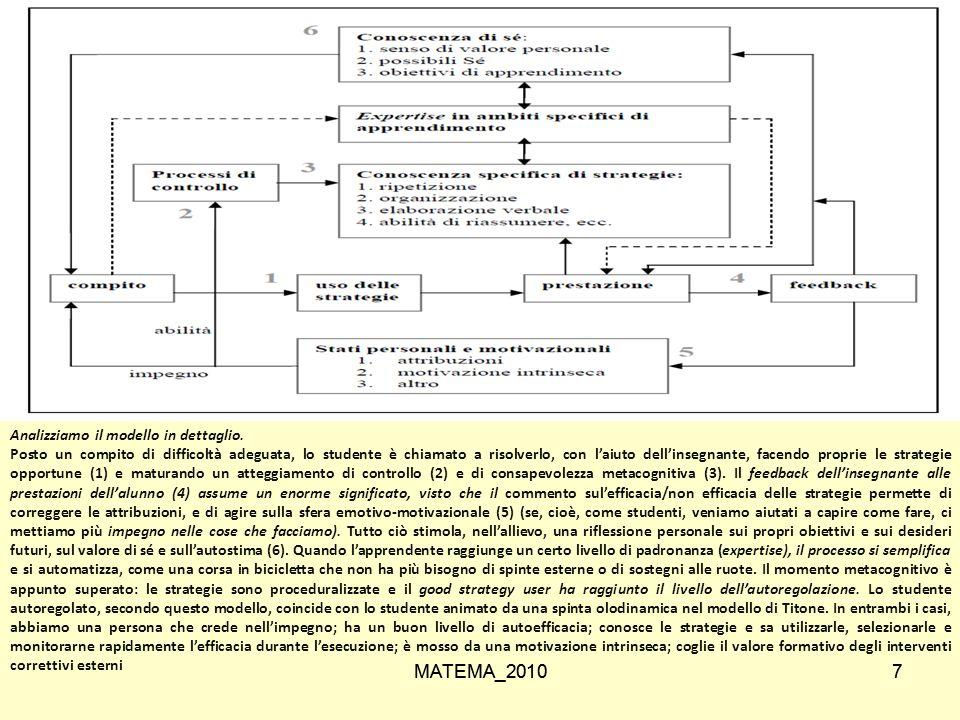 MATEMA_201028 C Un insegnamento è modulare, se ciascuna fase istruttiva resta compresente, mentre ciascunaltra viene sviluppata.