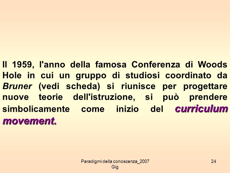 Paradigmi della conoscenza_2007 Gig 24 curriculum movement. Il 1959, l'anno della famosa Conferenza di Woods Hole in cui un gruppo di studiosi coordin