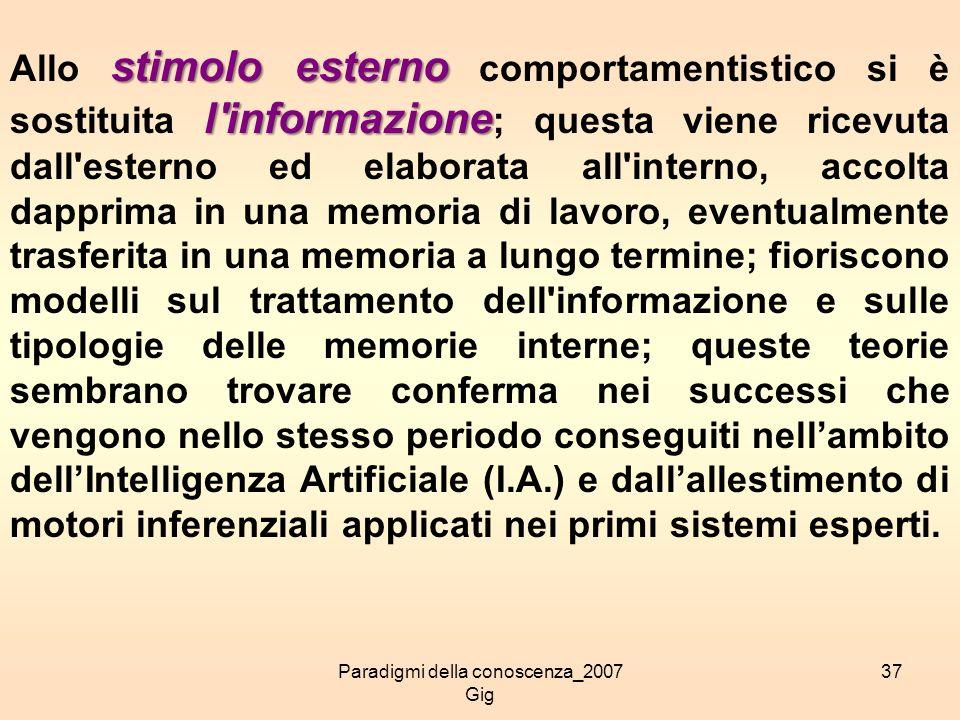 Paradigmi della conoscenza_2007 Gig 37 stimolo esterno l'informazione Allo stimolo esterno comportamentistico si è sostituita l'informazione ; questa