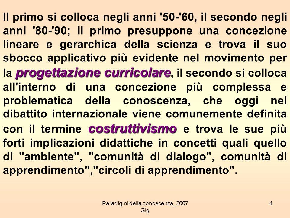 Paradigmi della conoscenza_2007 Gig 4 progettazione curricolare costruttivismo Il primo si colloca negli anni '50-'60, il secondo negli anni '80-'90;