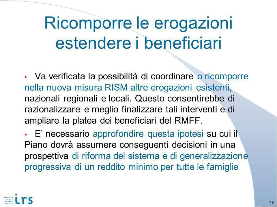 Va verificata la possibilità di coordinare o ricomporre nella nuova misura RISM altre erogazioni esistenti, nazionali regionali e locali.