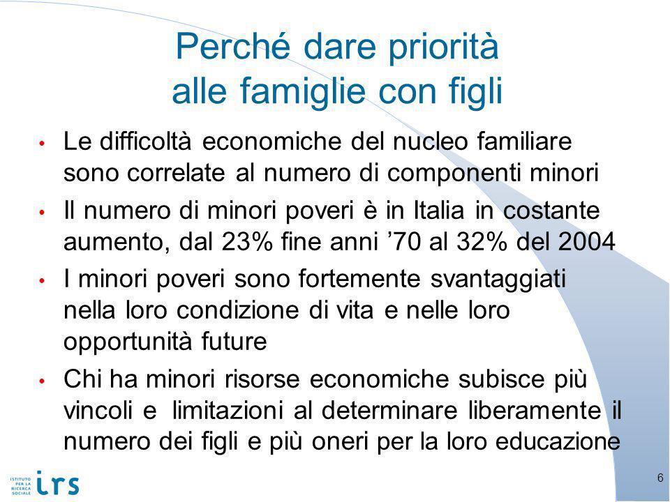 Il contrasto alla povertà in Italia è poco efficace E poco efficace sulla povertà, e sulla povertà minorile, come evidenziano, pur nei loro limiti tecnici, i confronti a livello UE Perché è poco efficace.