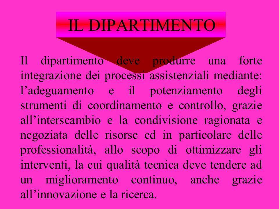 IL DIPARTIMENTO Il dipartimento deve produrre una forte integrazione dei processi assistenziali mediante: ladeguamento e il potenziamento degli strume