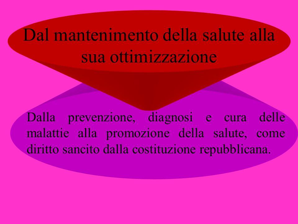 Dal mantenimento della salute alla sua ottimizzazione Dalla prevenzione, diagnosi e cura delle malattie alla promozione della salute, come diritto san