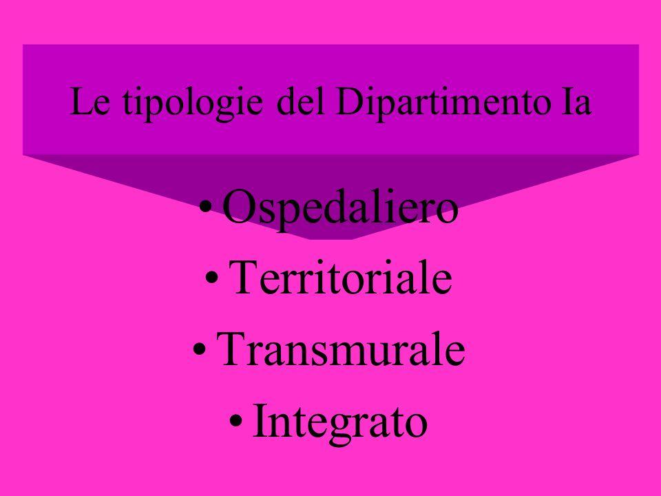Le tipologie del Dipartimento Ia Ospedaliero Territoriale Transmurale Integrato