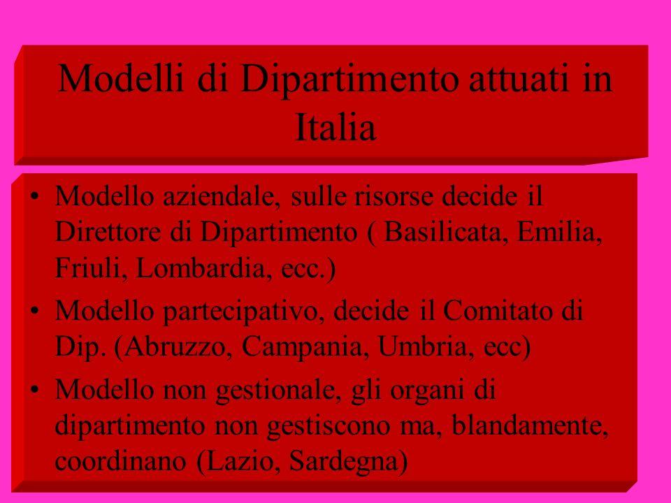 Modelli di Dipartimento attuati in Italia Modello aziendale, sulle risorse decide il Direttore di Dipartimento ( Basilicata, Emilia, Friuli, Lombardia