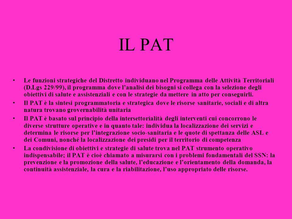 IL PAT Le funzioni strategiche del Distretto individuano nel Programma delle Attività Territoriali (D.Lgs 229/99), il programma dove lanalisi dei biso