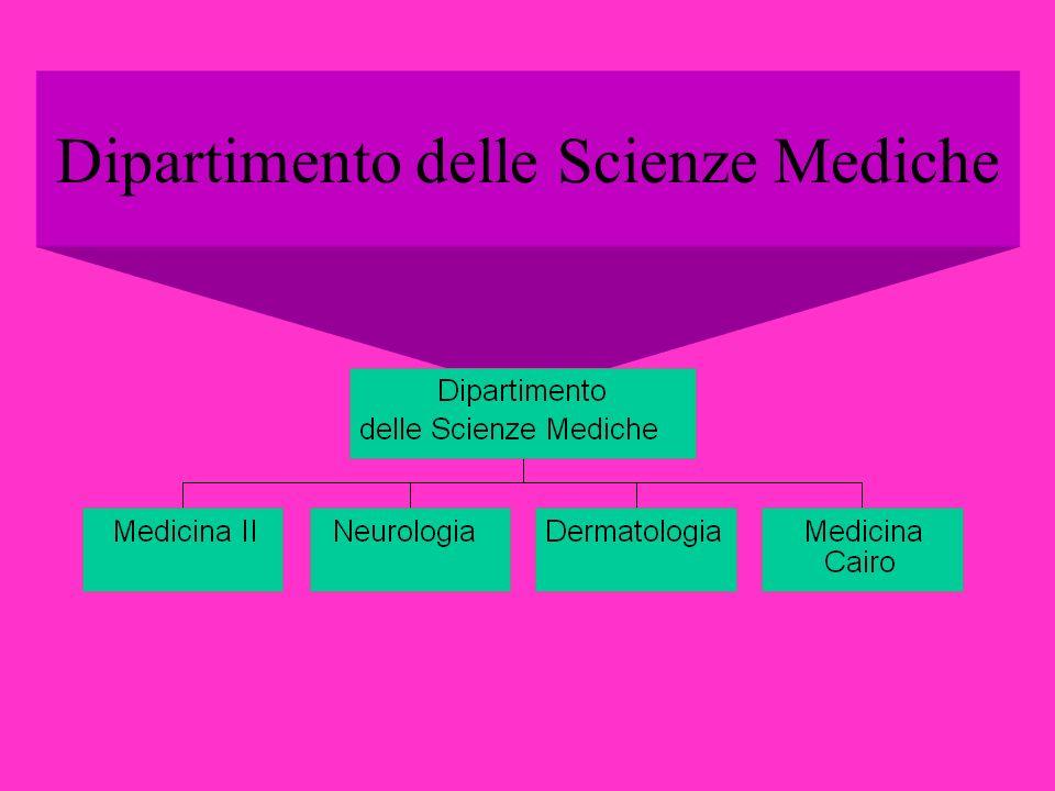 Dipartimento delle Scienze Mediche