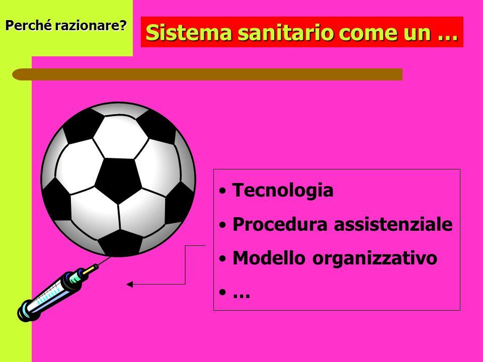 Tecnologia Procedura assistenziale Modello organizzativo … Sistema sanitario come un … Perché razionare?