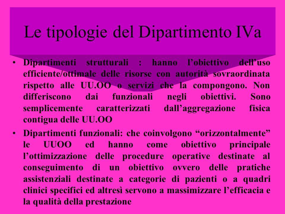 Le tipologie del Dipartimento IVa Dipartimenti strutturali : hanno lobiettivo delluso efficiente/ottimale delle risorse con autorità sovraordinata ris