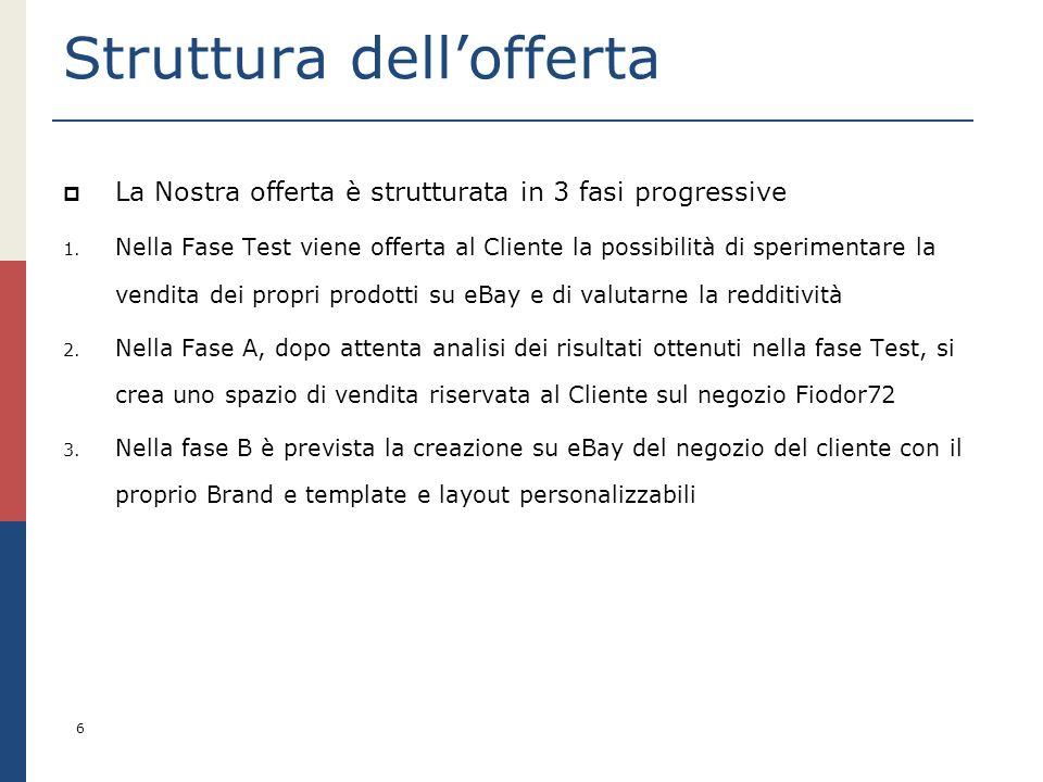 6 Struttura dellofferta La Nostra offerta è strutturata in 3 fasi progressive 1. Nella Fase Test viene offerta al Cliente la possibilità di sperimenta