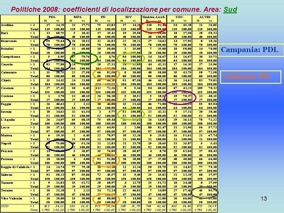 13 Politiche 2008: coefficienti di localizzazione per comune. Area: Sud Campania: PDL Calabria: PD
