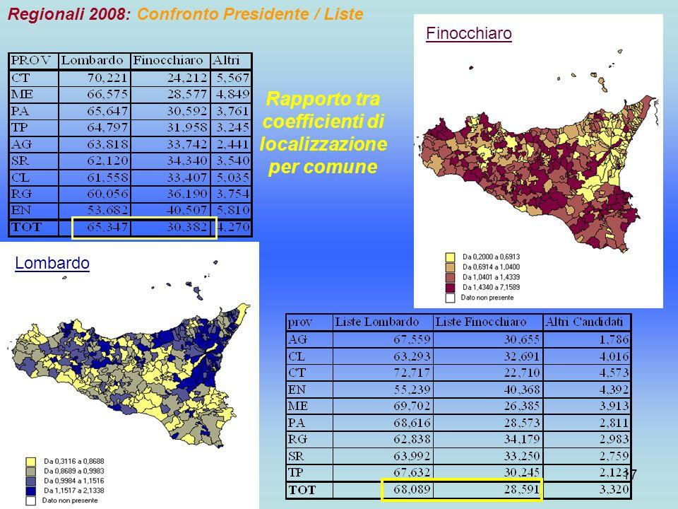 17 Lombardo Finocchiaro Regionali 2008: Confronto Presidente / Liste Rapporto tra coefficienti di localizzazione per comune