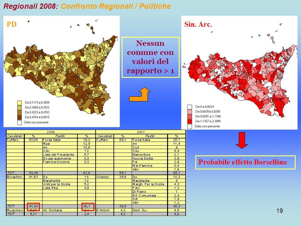 19 PDSin. Arc. Regionali 2008: Confronto Regionali / Politiche Probabile effetto Borsellino Nessun comune con valori del rapporto > 1