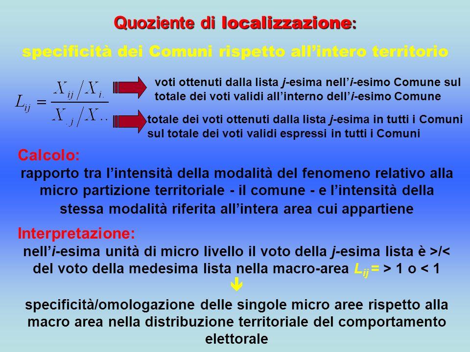 16 Politiche 2008: coefficienti di localizzazione per comune PDPDL Sin. Arc.