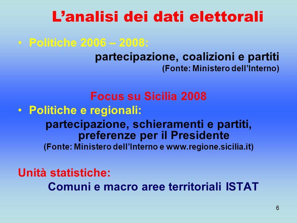 7 Un esempio di coefficiente di localizzazione PDLPD Politiche 2008: coefficienti di localizzazione per provincia