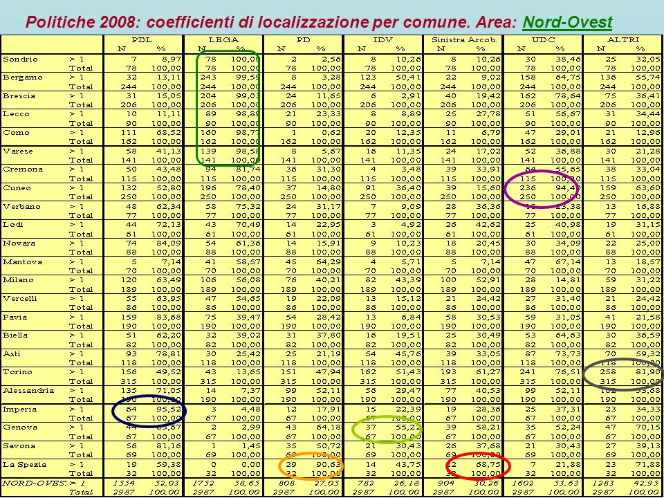 10 Politiche 2008: coefficienti di localizzazione per comune.