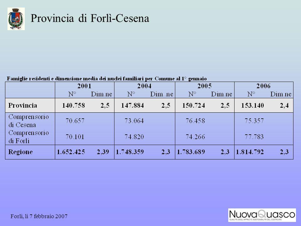 Forlì, li 7 febbraio 2007 Provincia di Forlì-Cesena