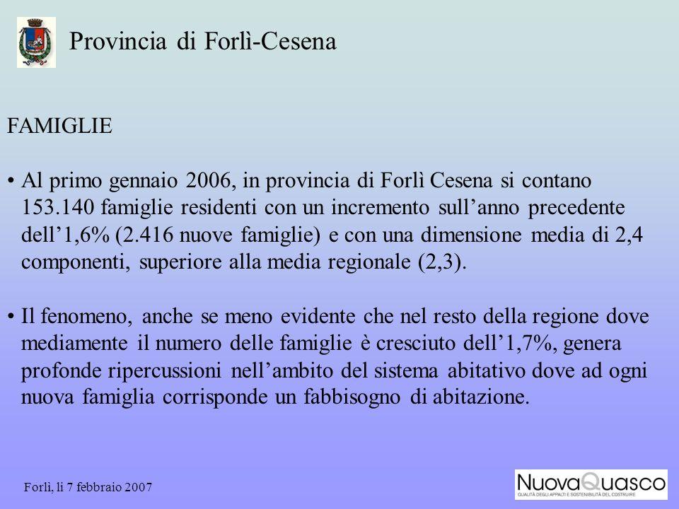 Forlì, li 7 febbraio 2007 Provincia di Forlì-Cesena FAMIGLIE Al primo gennaio 2006, in provincia di Forlì Cesena si contano 153.140 famiglie residenti con un incremento sullanno precedente dell1,6% (2.416 nuove famiglie) e con una dimensione media di 2,4 componenti, superiore alla media regionale (2,3).