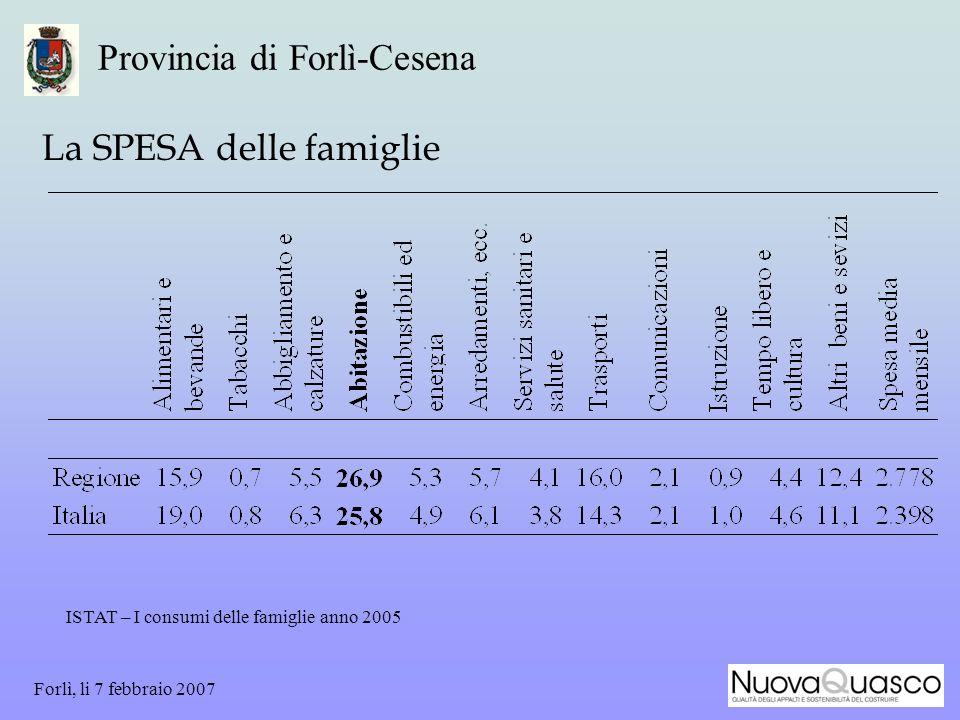 Forlì, li 7 febbraio 2007 Provincia di Forlì-Cesena ISTAT – I consumi delle famiglie anno 2005 La SPESA delle famiglie