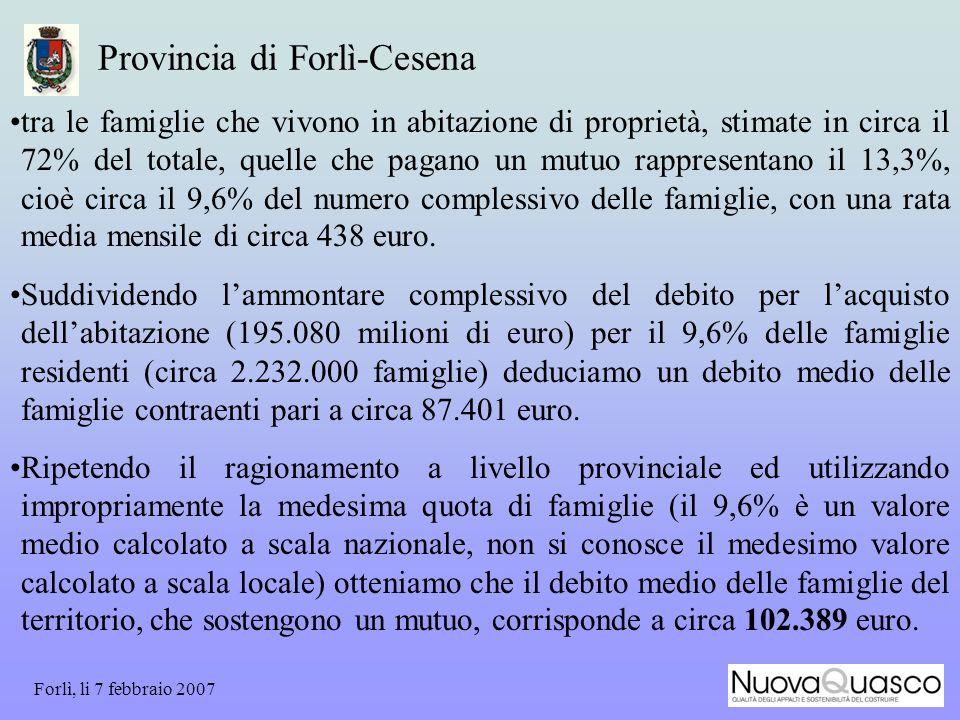 Forlì, li 7 febbraio 2007 Provincia di Forlì-Cesena tra le famiglie che vivono in abitazione di proprietà, stimate in circa il 72% del totale, quelle che pagano un mutuo rappresentano il 13,3%, cioè circa il 9,6% del numero complessivo delle famiglie, con una rata media mensile di circa 438 euro.